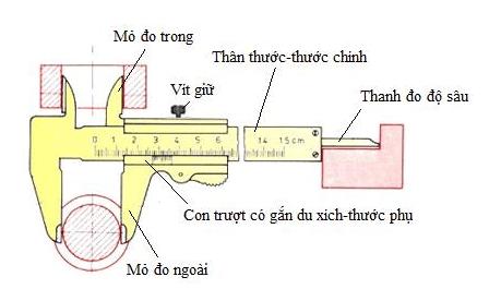 Cấu tạo thước cặp Mitutoyo Hoàng Long Vũ