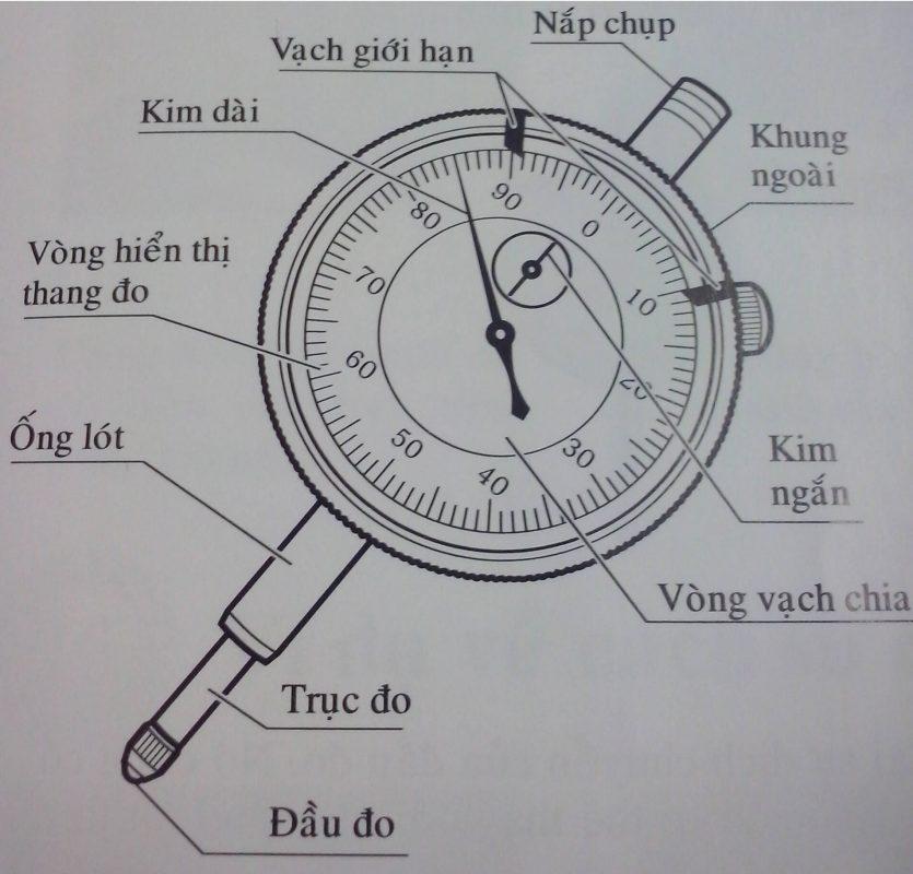 Cấu tạo đồng hồ so Mitutoyo